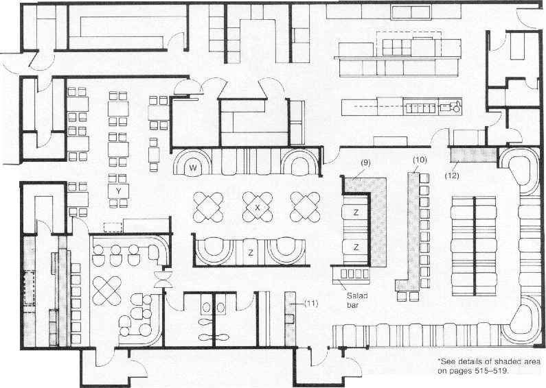 Perfect Restaurant Coffee Shop Layout Plan 795 x 566 · 52 kB · jpeg
